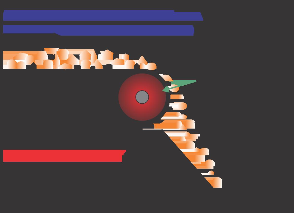Diagrama de Funcionamento de Rolo ou Polia magnéticos